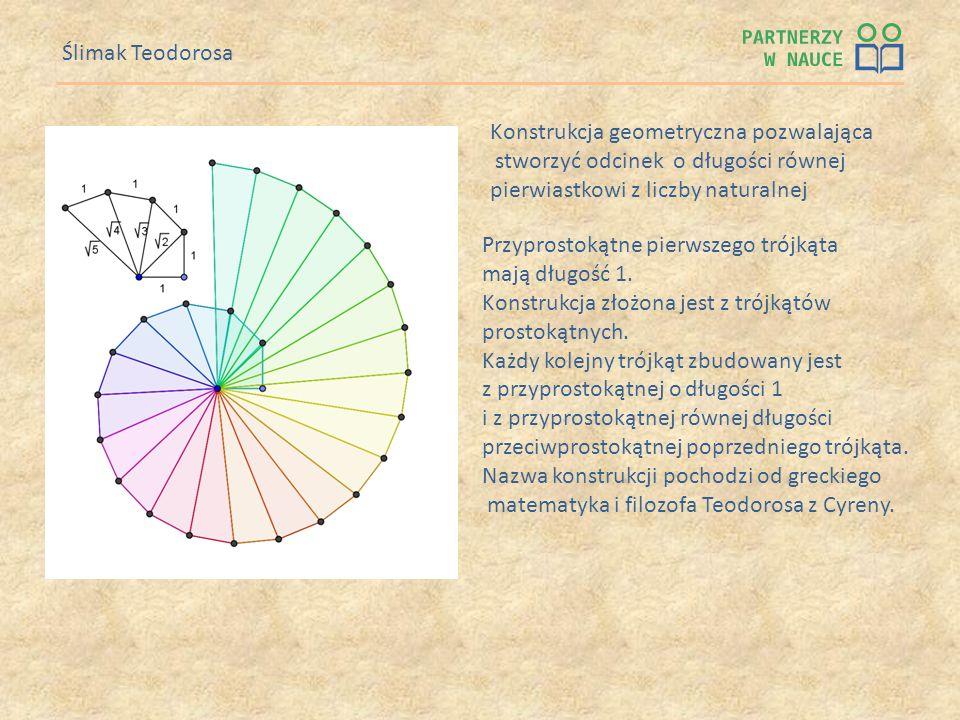 Ślimak Teodorosa Konstrukcja geometryczna pozwalająca. stworzyć odcinek o długości równej. pierwiastkowi z liczby naturalnej.