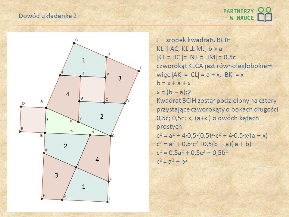Dowód układanka 2 J  środek kwadratu BCIH. KL ∥ AC, KL  MJ, b > a. KJ = JC = NJ = JM = 0,5c.