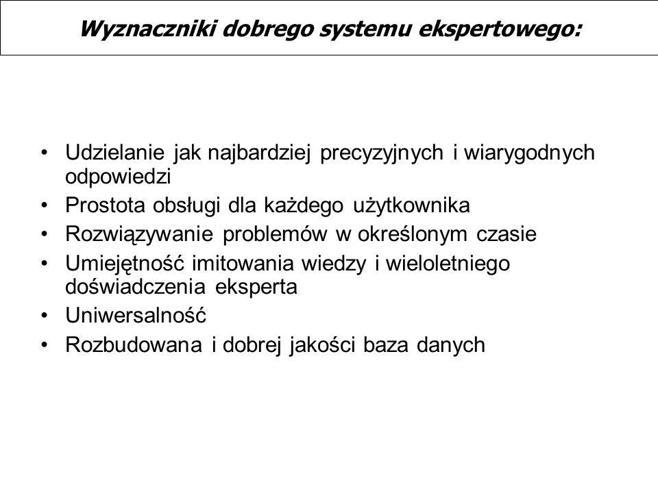 Wyznaczniki dobrego systemu ekspertowego: