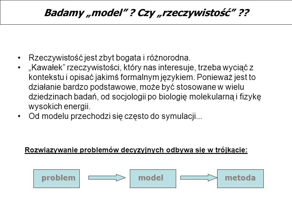 """Badamy """"model Czy """"rzeczywistość"""