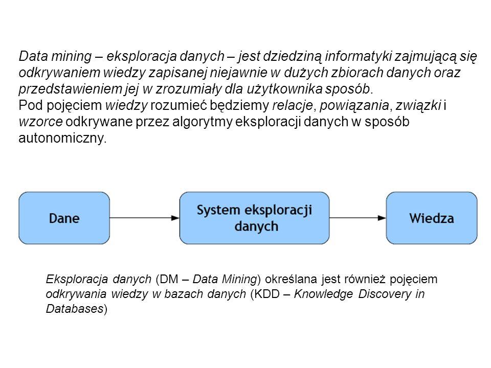 odkrywaniem wiedzy zapisanej niejawnie w dużych zbiorach danych oraz