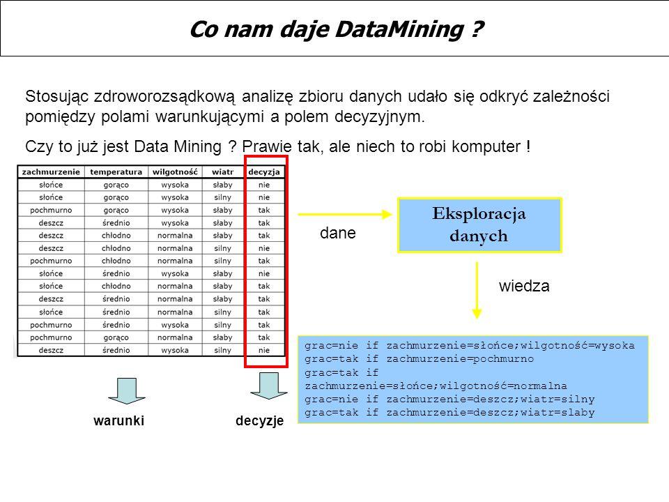 Co nam daje DataMining Eksploracja danych