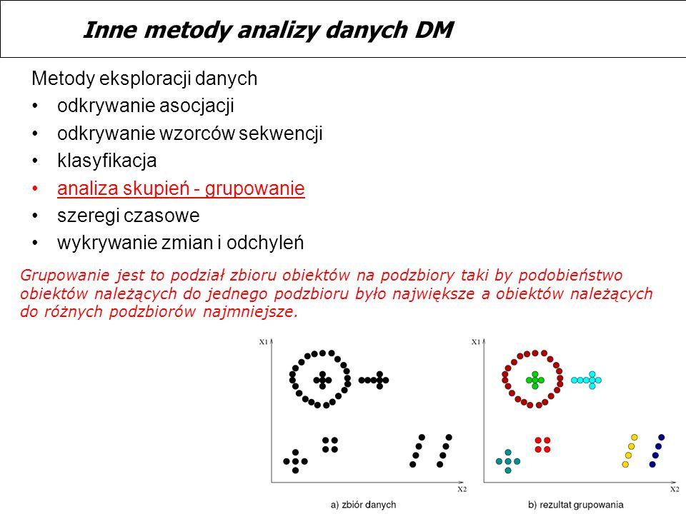 Inne metody analizy danych DM