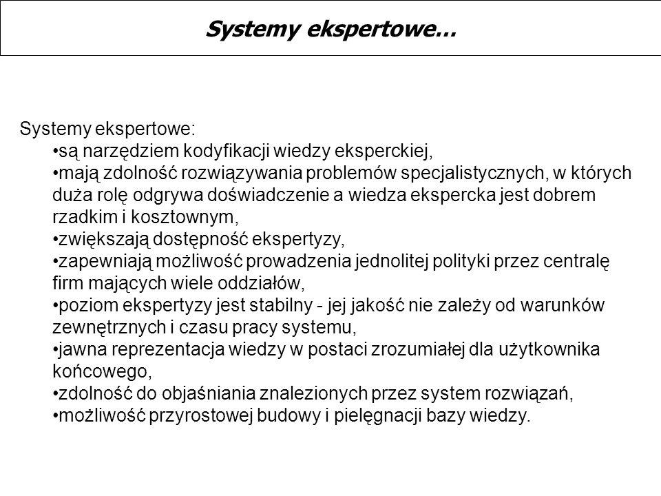 Systemy ekspertowe… Systemy ekspertowe: