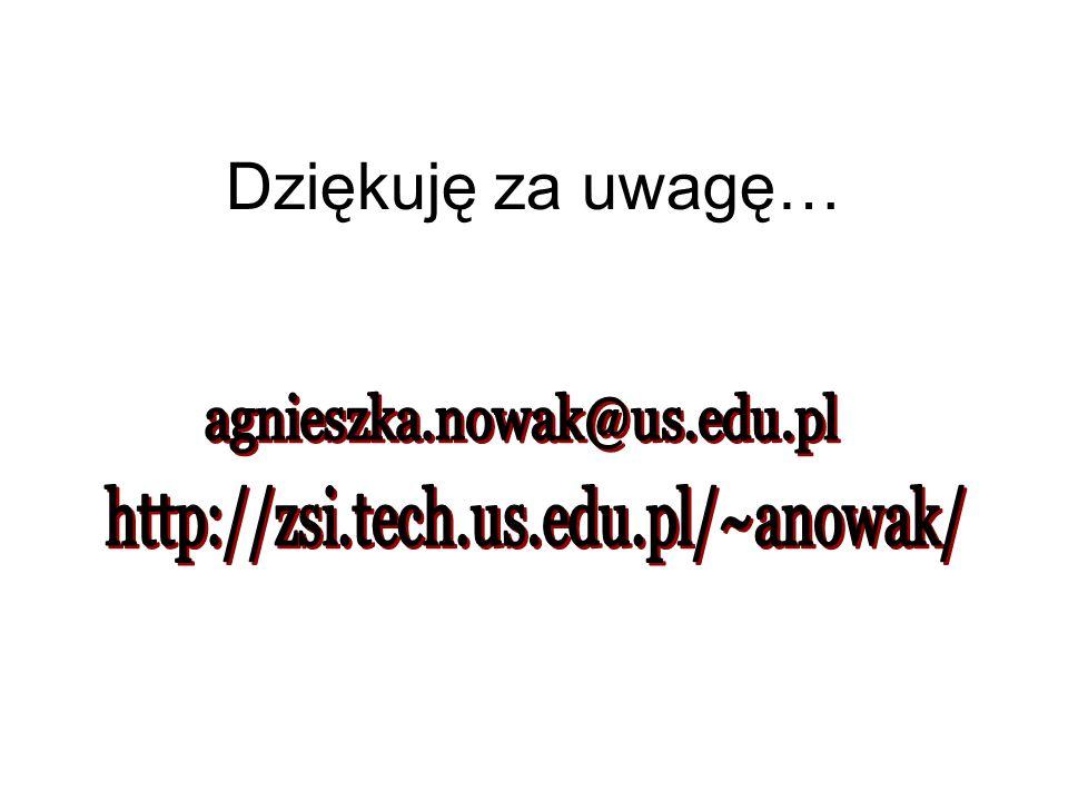 Dziękuję za uwagę… agnieszka.nowak@us.edu.pl