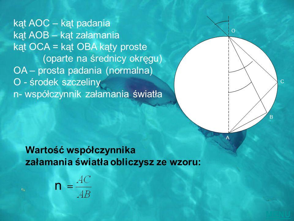 kąt OCA = kąt OBA kąty proste (oparte na średnicy okręgu)
