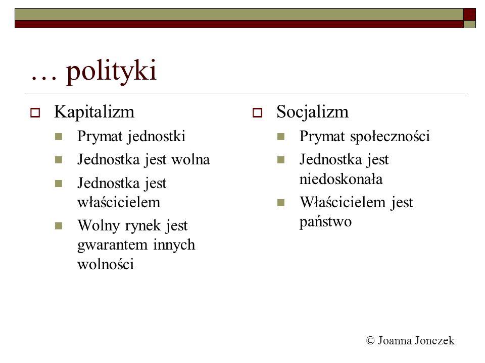 … polityki Kapitalizm Socjalizm Prymat jednostki Jednostka jest wolna