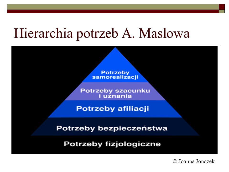 Hierarchia potrzeb A. Maslowa