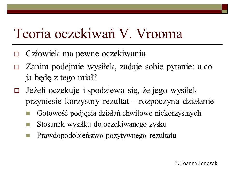 Teoria oczekiwań V. Vrooma