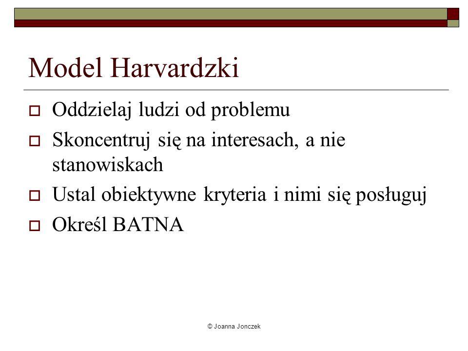 Model Harvardzki Oddzielaj ludzi od problemu