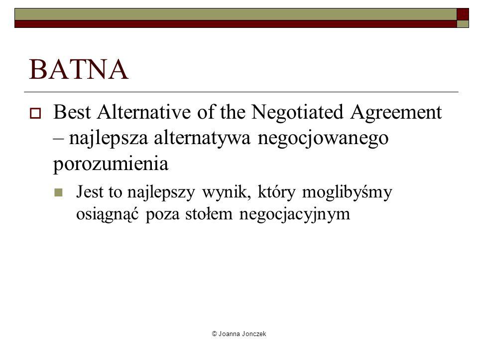 BATNA Best Alternative of the Negotiated Agreement – najlepsza alternatywa negocjowanego porozumienia.