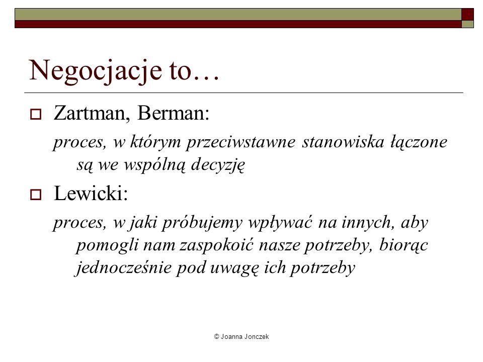 Negocjacje to… Zartman, Berman: Lewicki: