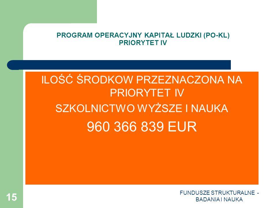 PROGRAM OPERACYJNY KAPITAŁ LUDZKI (PO-KL) PRIORYTET IV