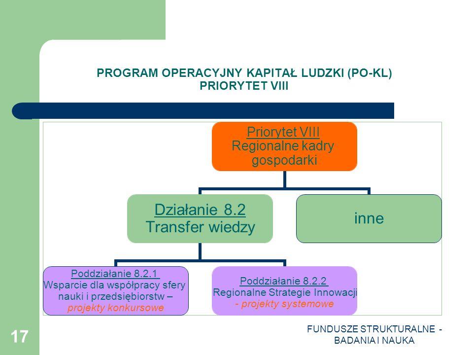 PROGRAM OPERACYJNY KAPITAŁ LUDZKI (PO-KL) PRIORYTET VIII