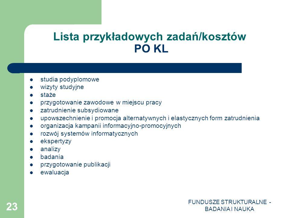 Lista przykładowych zadań/kosztów PO KL