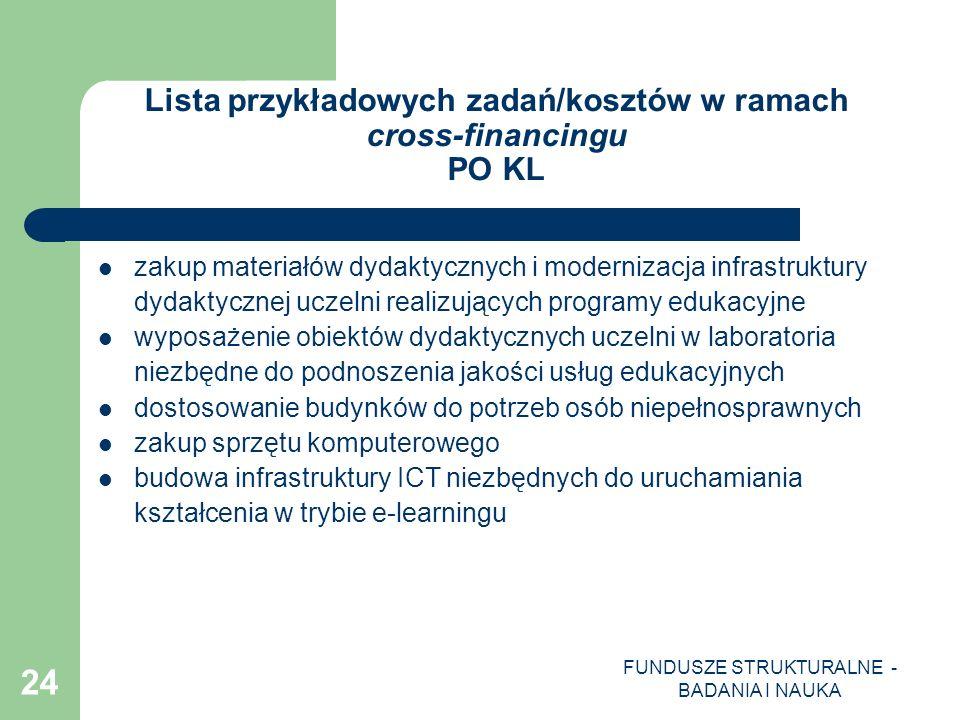 Lista przykładowych zadań/kosztów w ramach cross-financingu PO KL
