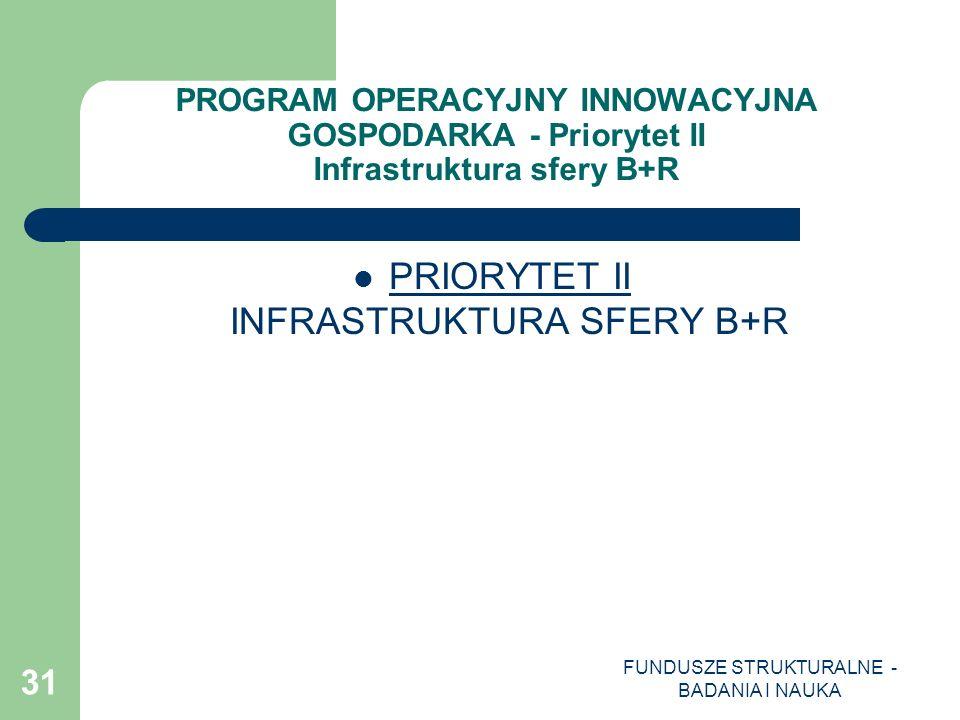 PRIORYTET II INFRASTRUKTURA SFERY B+R