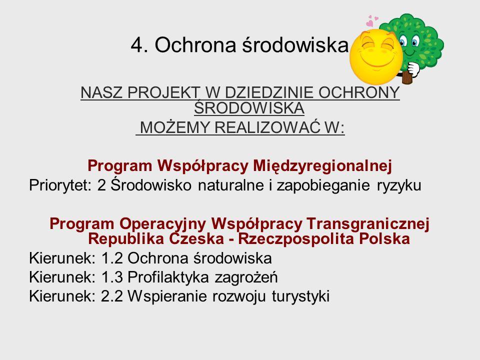 Program Współpracy Międzyregionalnej