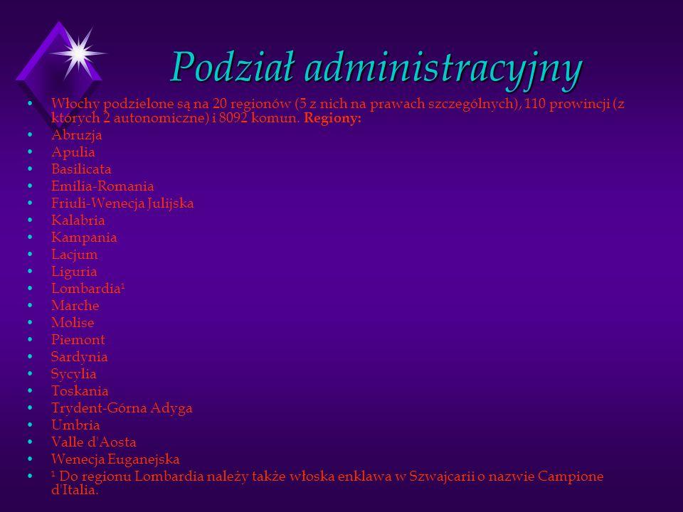 Podział administracyjny