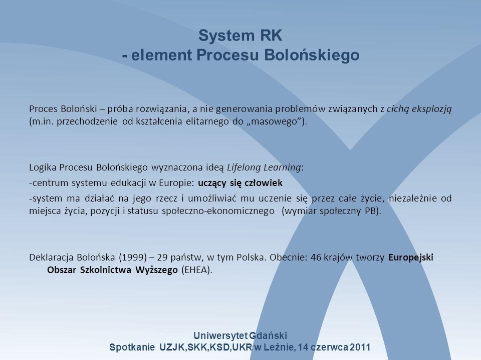 System RK - element Procesu Bolońskiego