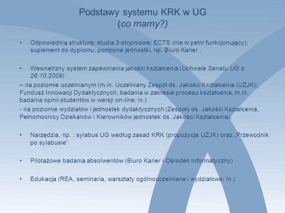 Podstawy systemu KRK w UG (co mamy )