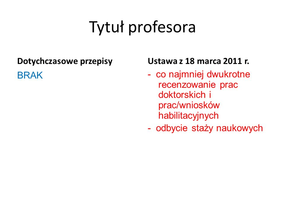 Tytuł profesora Dotychczasowe przepisy Ustawa z 18 marca 2011 r. BRAK
