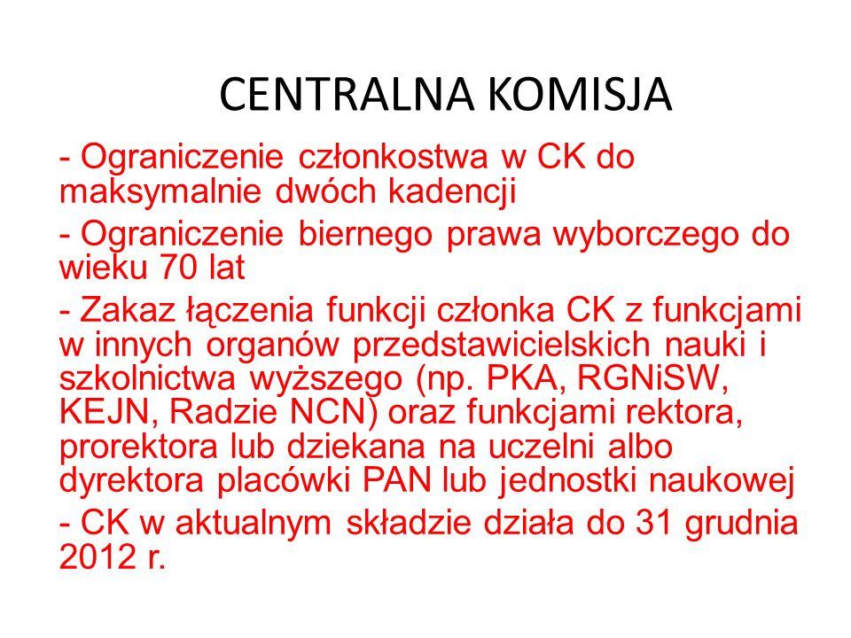 CENTRALNA KOMISJA Ograniczenie członkostwa w CK do maksymalnie dwóch kadencji. Ograniczenie biernego prawa wyborczego do wieku 70 lat.