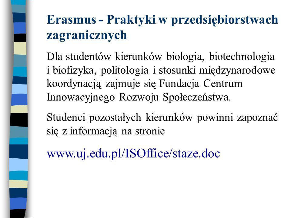 Erasmus - Praktyki w przedsiębiorstwach zagranicznych