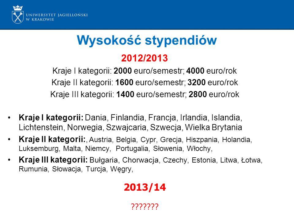Wysokość stypendiów 2012/2013 2013/14