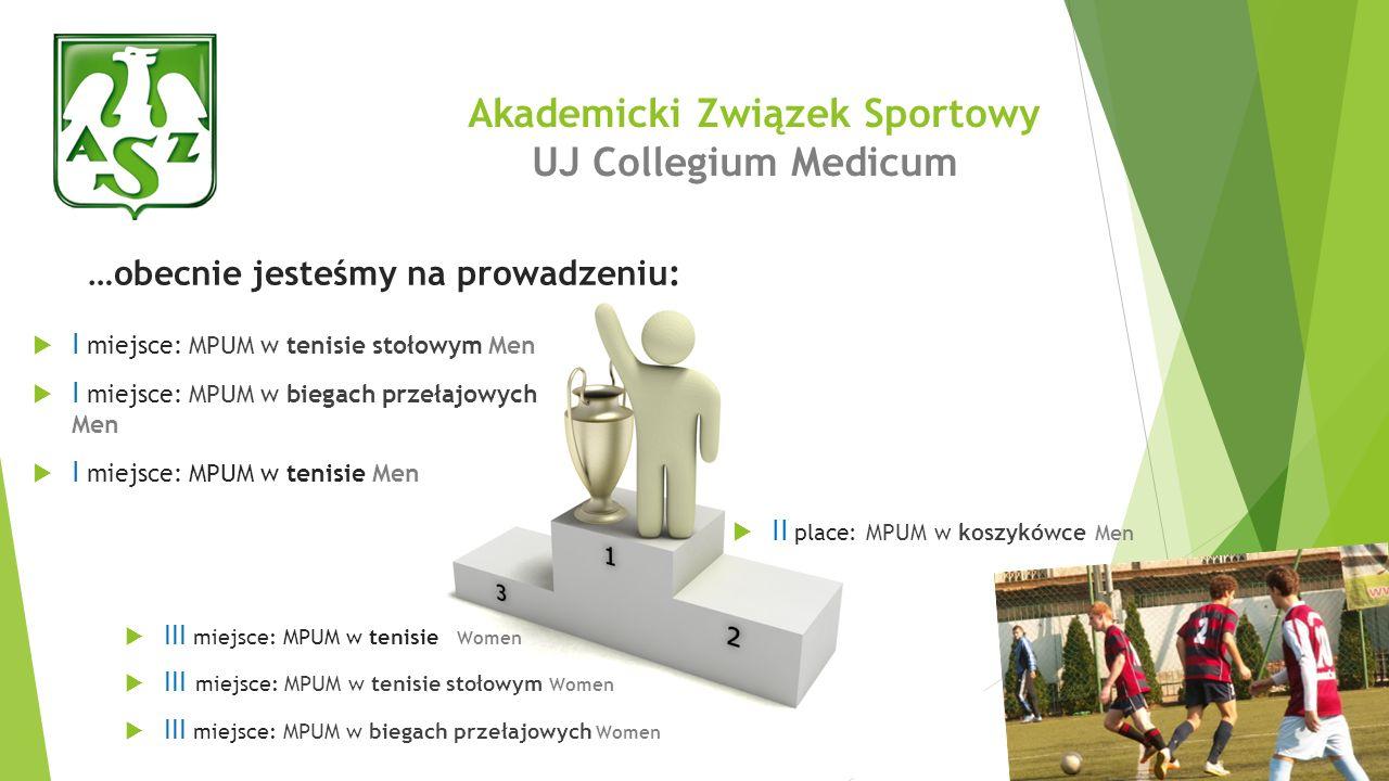 Akademicki Związek Sportowy UJ Collegium Medicum