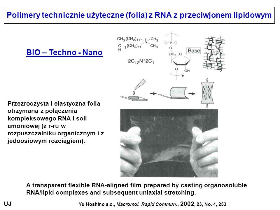 Polimery technicznie użyteczne (folia) z RNA z przeciwjonem lipidowym