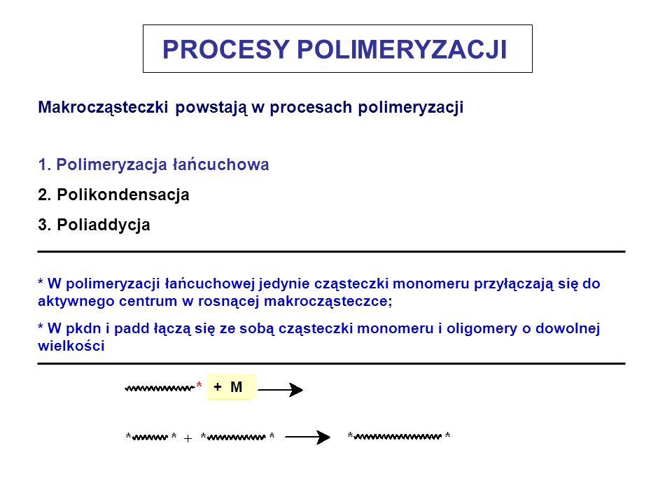 PROCESY POLIMERYZACJI