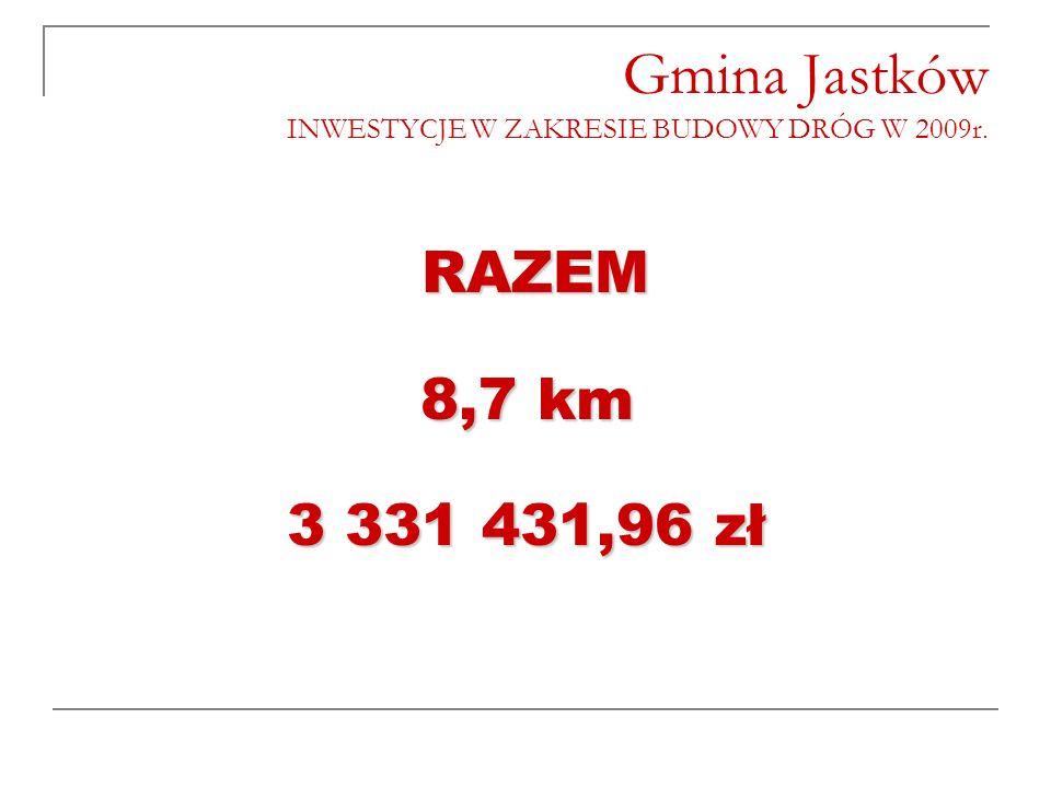 Gmina Jastków INWESTYCJE W ZAKRESIE BUDOWY DRÓG W 2009r.