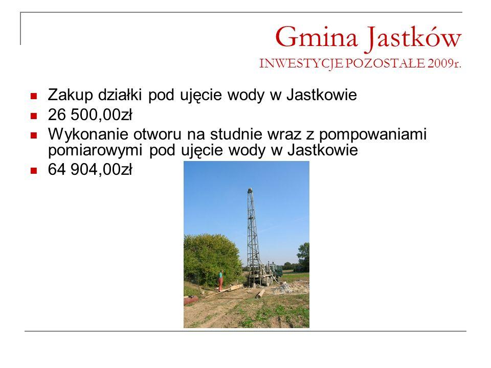 Gmina Jastków INWESTYCJE POZOSTAŁE 2009r.