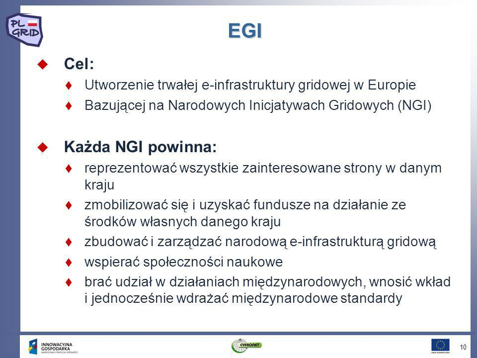 EGI Cel: Każda NGI powinna: