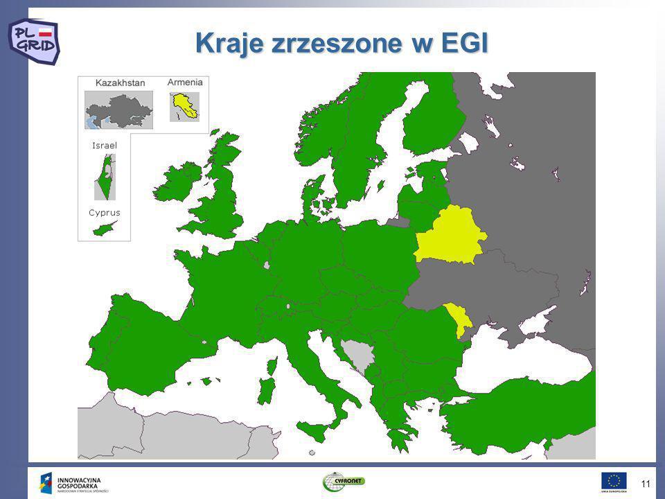 Kraje zrzeszone w EGI
