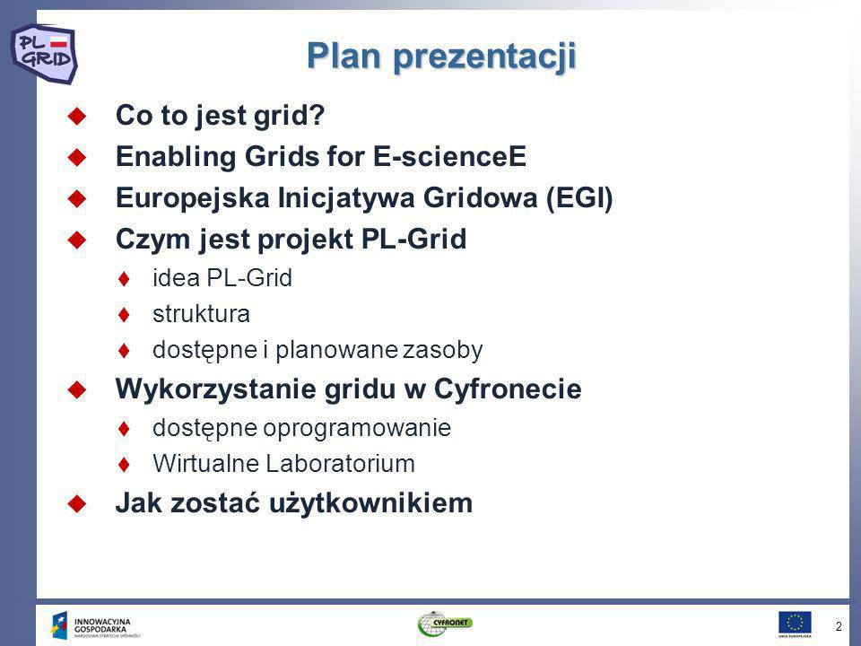 Plan prezentacji Co to jest grid Enabling Grids for E-scienceE