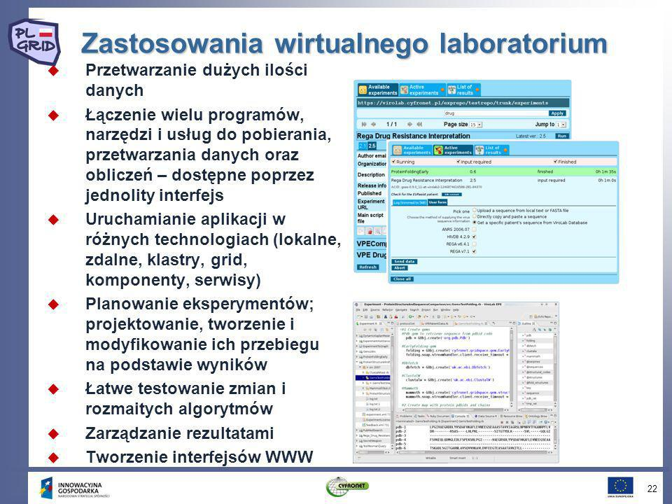 Zastosowania wirtualnego laboratorium