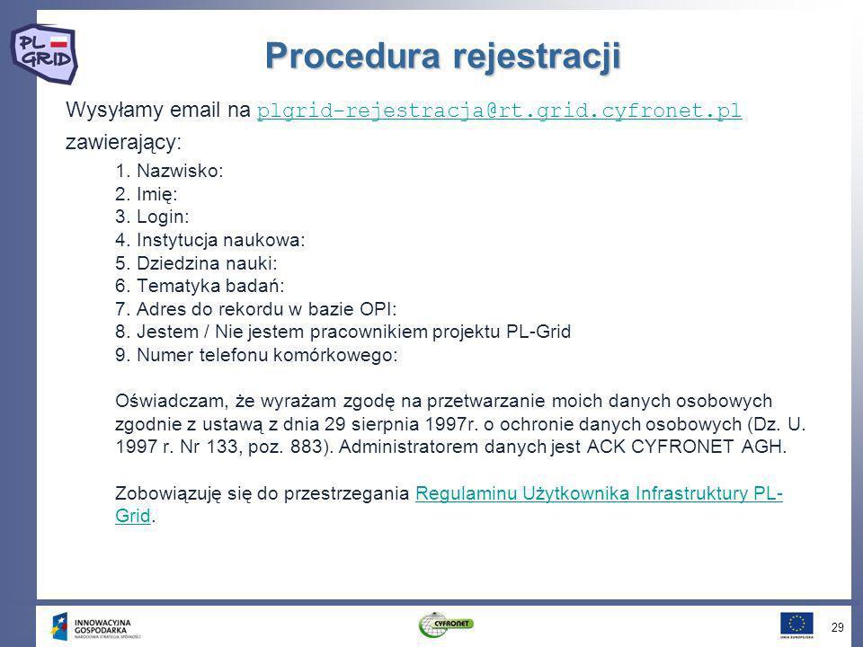 Procedura rejestracji