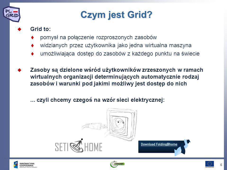 Czym jest Grid Grid to: pomysł na połączenie rozproszonych zasobów