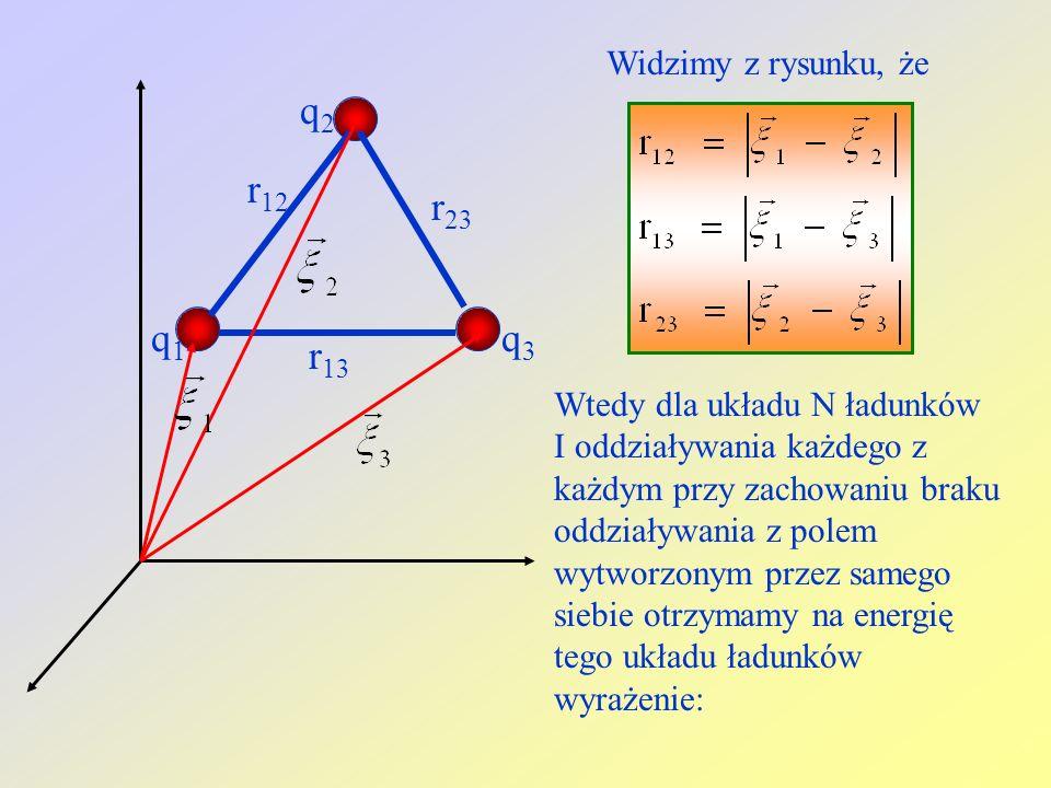 q2 r12 r23 q1 q3 r13 Widzimy z rysunku, że Wtedy dla układu N ładunków