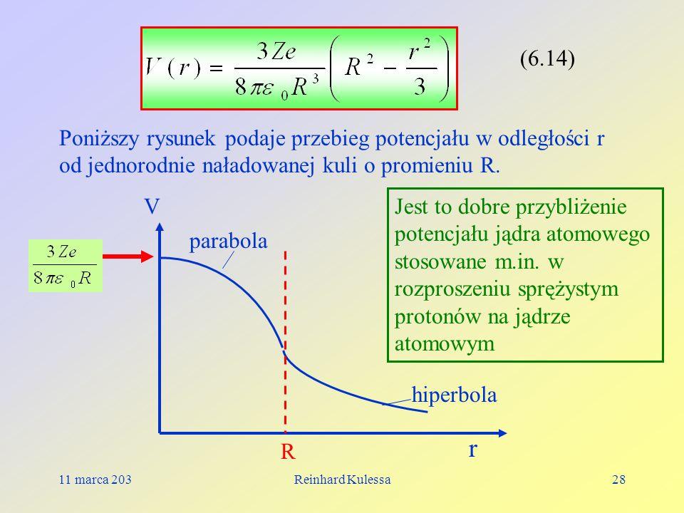 (6.14) Poniższy rysunek podaje przebieg potencjału w odległości r od jednorodnie naładowanej kuli o promieniu R.