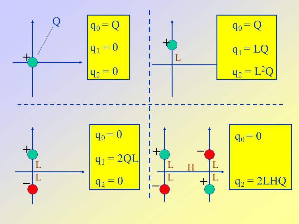 + + _ + + _ _ + Q q0 = Q q0 = Q q1 = LQ q2 = 0 q2 = L2Q q0 = 0 q0 = 0