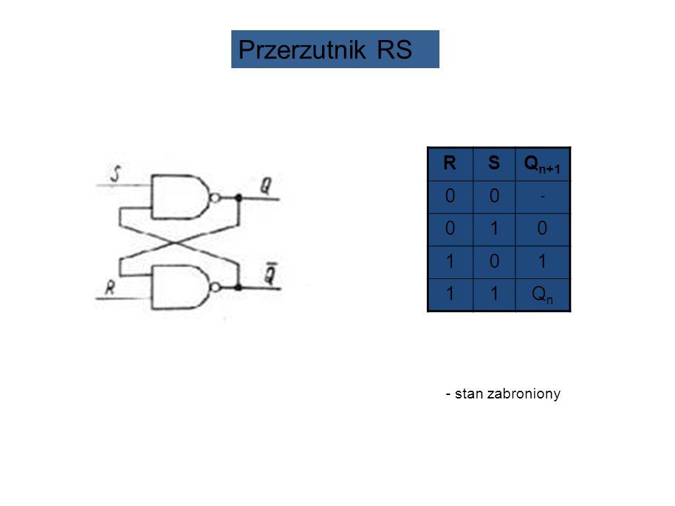 Przerzutnik RS R S Qn+1 - 1 Qn - stan zabroniony