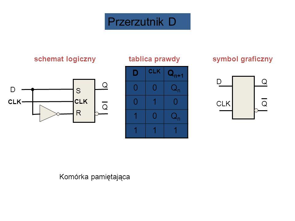 Przerzutnik D schemat logiczny tablica prawdy symbol graficzny. D. CLK. Qn+1. Qn.