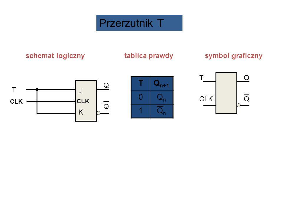 Przerzutnik T schemat logiczny tablica prawdy symbol graficzny. T. CLK. Q.
