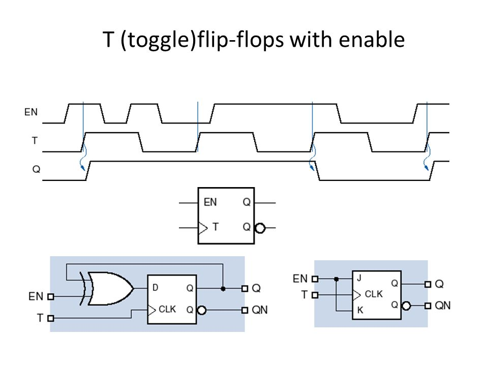 T (toggle)flip-flops with enable