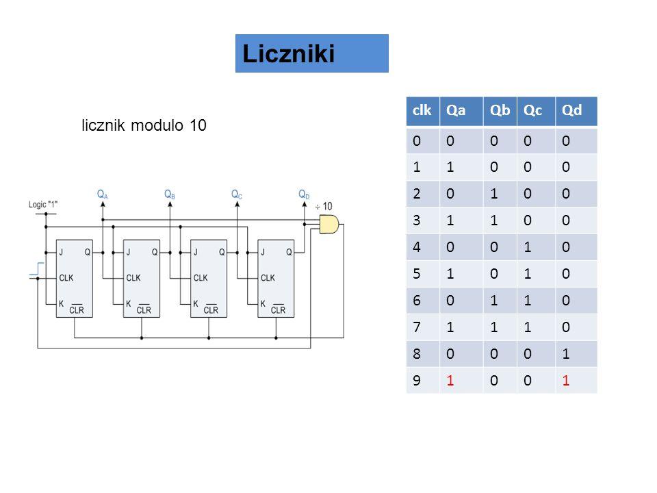 Liczniki clk Qa Qb Qc Qd 1 2 3 4 5 6 7 8 9 licznik modulo 10