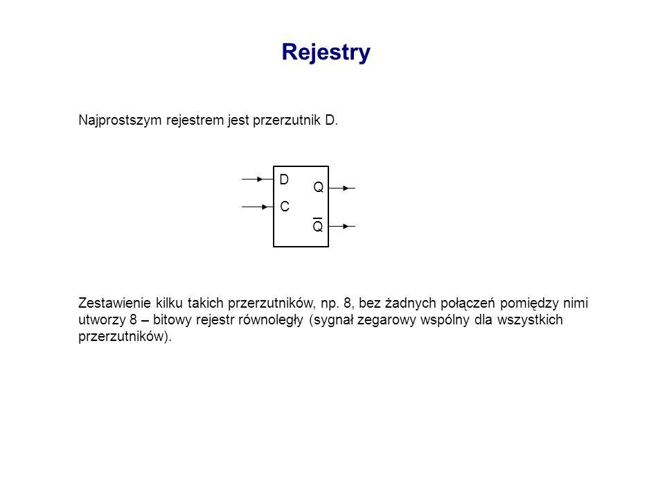 Rejestry Najprostszym rejestrem jest przerzutnik D. D Q C