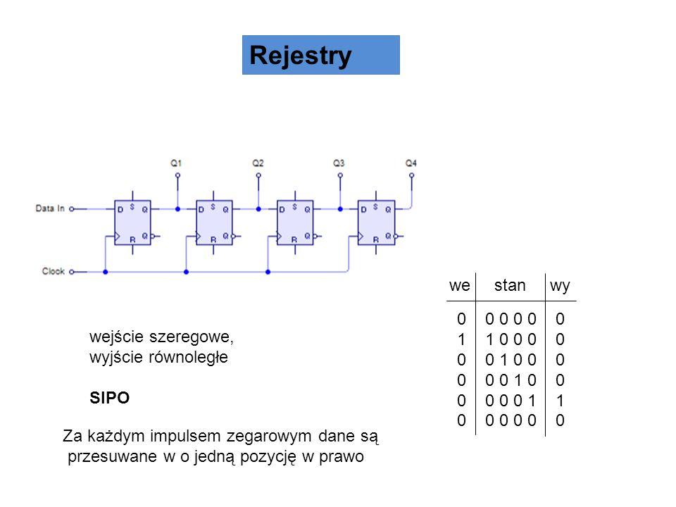 Rejestry 0 0 0 0 0 0 1 1 0 0 0 0 0 0 1 0 0 0 0 0 0 1 0 0 0 0 0 0 1 1 0 0 0 0 0 0.